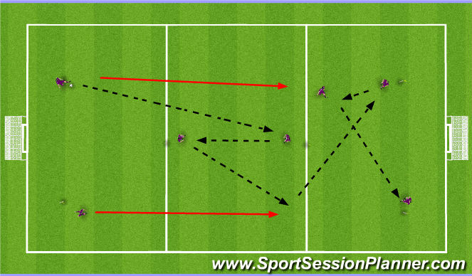 Football/Soccer Session Plan Drill (Colour): Passing 2nd