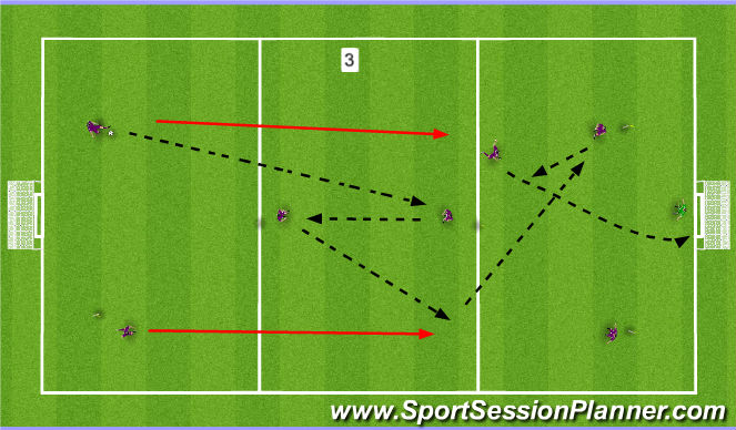 Football/Soccer Session Plan Drill (Colour): Passing 3rd