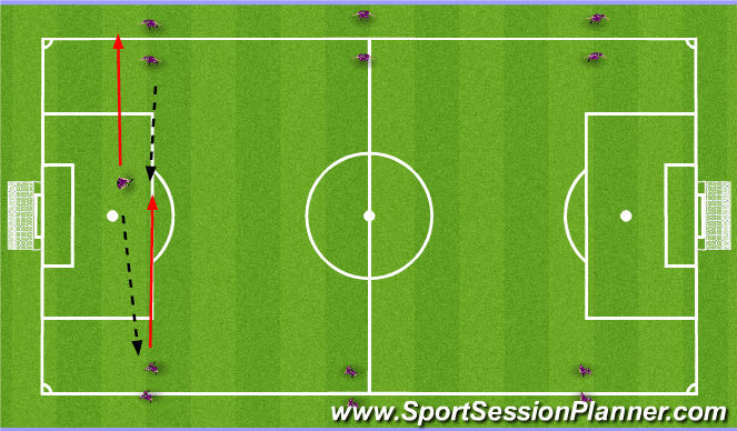 Football/Soccer Session Plan Drill (Colour): Receivning on the turn technique