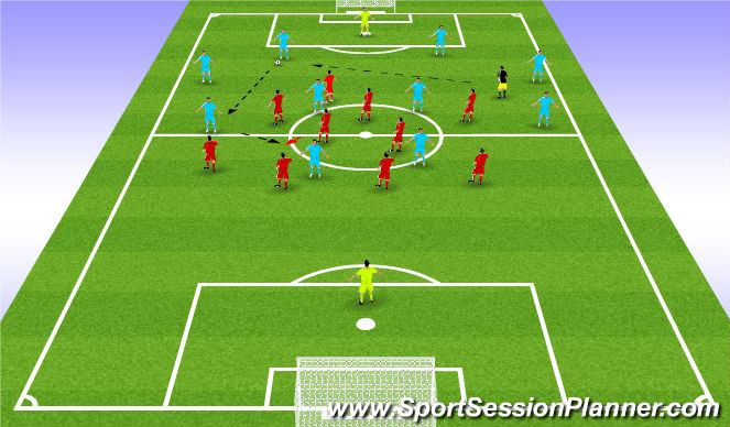 Football/Soccer Session Plan Drill (Colour): COUNTER ATTACK FROM TGRANSITION