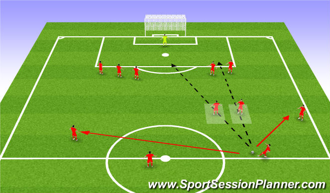 Football/Soccer Session Plan Drill (Colour): ATTACKING FK FROM CENTRAL THIRD