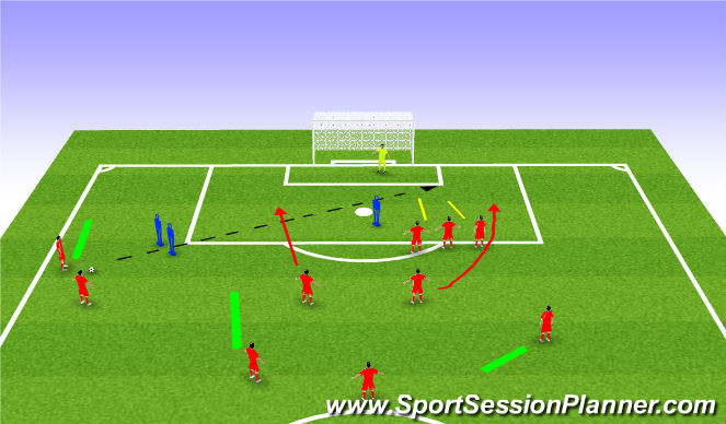 Football/Soccer Session Plan Drill (Colour): ATTACKING FK FROM INSIDE FINAL THIRD