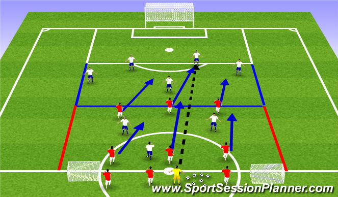 Football/Soccer Session Plan Drill (Colour): 6 man Press