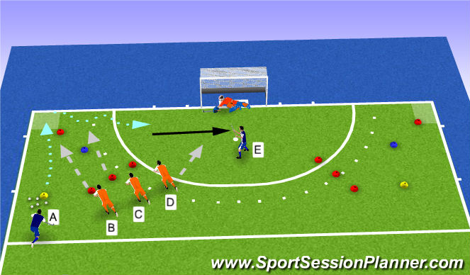 Hockey Session Plan Drill (Colour): escape 1+1v3