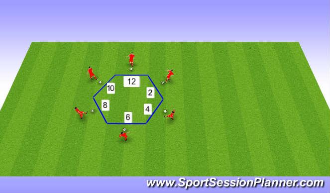 Football/Soccer Session Plan Drill (Colour): Beginner