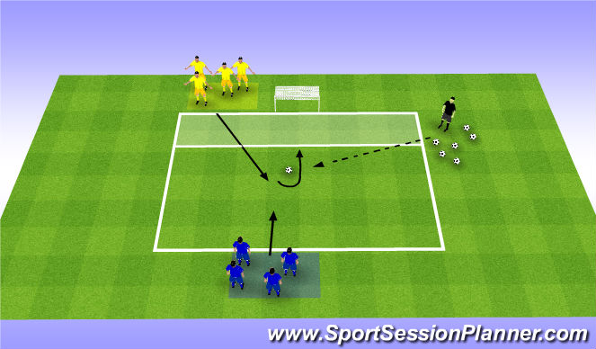 Football/Soccer Session Plan Drill (Colour): stop turn 1 vs 1