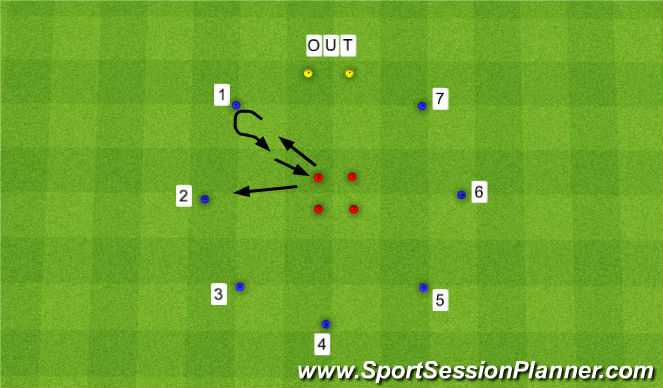 Football/Soccer Session Plan Drill (Colour): round and out