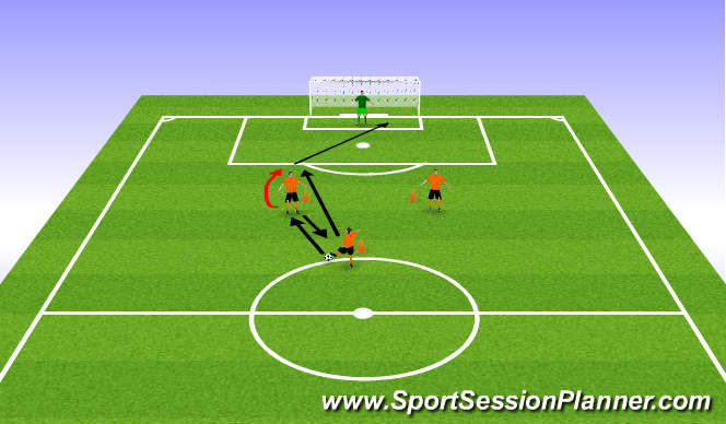 Football/Soccer Session Plan Drill (Colour): Attacking Technical Drill