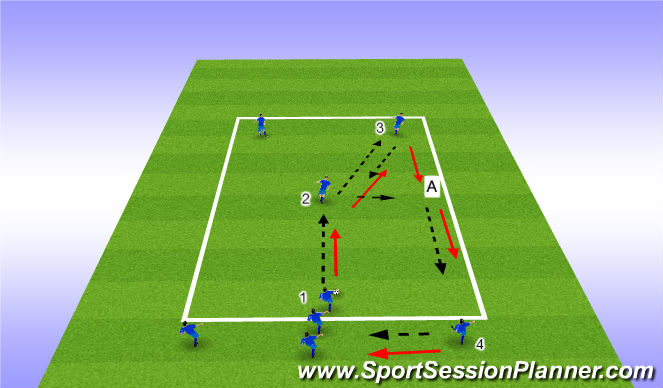 Football/Soccer Session Plan Drill (Colour): Y  DRILL - set up 1