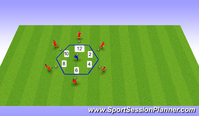 Football/Soccer Session Plan Drill (Colour): Moderate