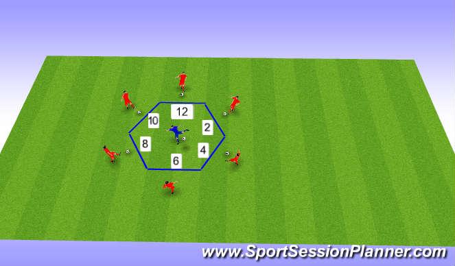 Football/Soccer Session Plan Drill (Colour): Gevorderd