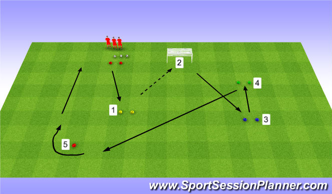 Football/Soccer Session Plan Drill (Colour): turn and score
