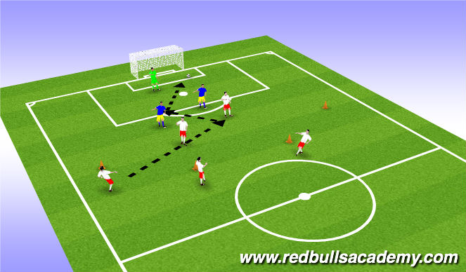 Football/Soccer Session Plan Drill (Colour): front 2 to goal