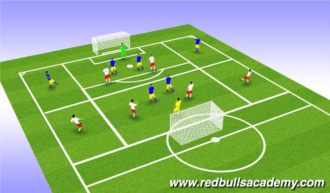 Football/Soccer Session Plan Drill (Colour): 4 vs 4 + 2