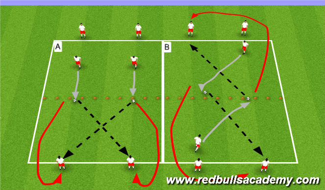 Football/Soccer Session Plan Drill (Colour): Technique
