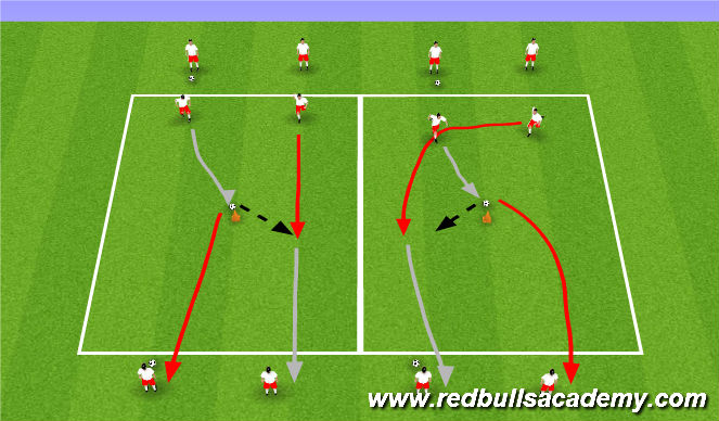 Football/Soccer Session Plan Drill (Colour): Non-Opposed