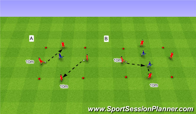Football/Soccer Session Plan Drill (Colour): Rondos. Dziadki.