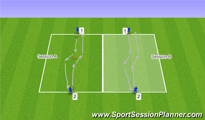 Football/Soccer Session Plan Drill (Colour): Forward Move Session 1