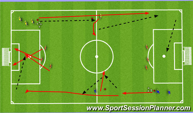 Football/Soccer Session Plan Drill (Colour): #2/#3 Overlaping Runs