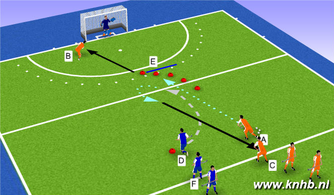 Hockey Session Plan Drill (Colour): PGO 1 Steal / Shave in praktijk