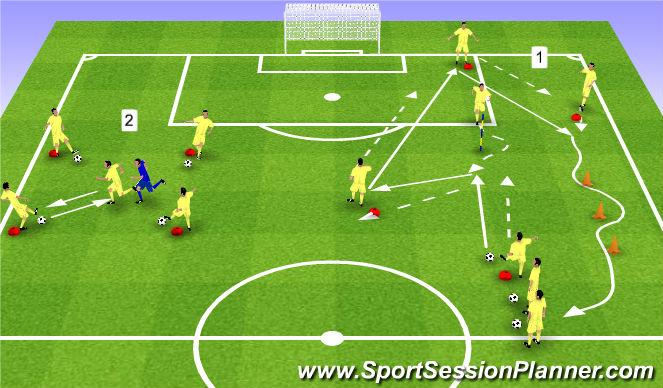 Football/Soccer Session Plan Drill (Colour): Rozgrzewka