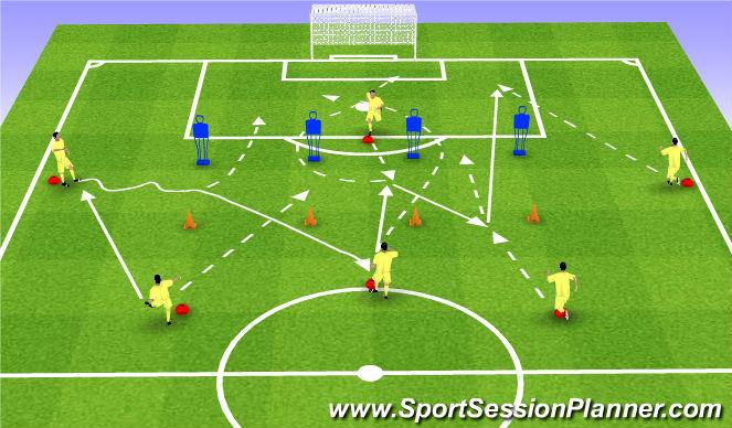 Football/Soccer Session Plan Drill (Colour): Fragment gry - ściana, przeniesienie