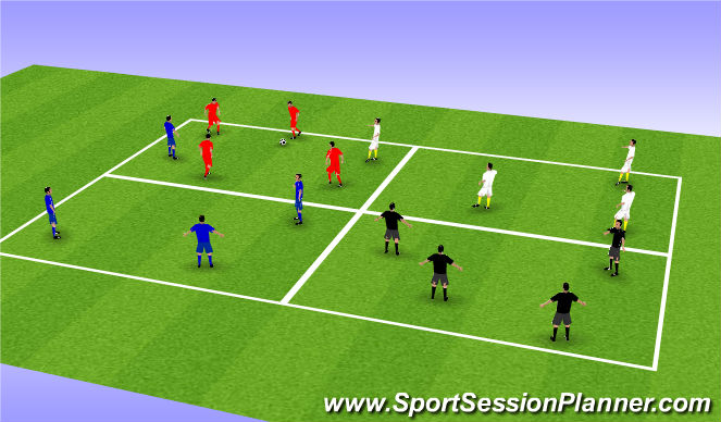 Football/Soccer Session Plan Drill (Colour): TRANSITIONAL ROLES