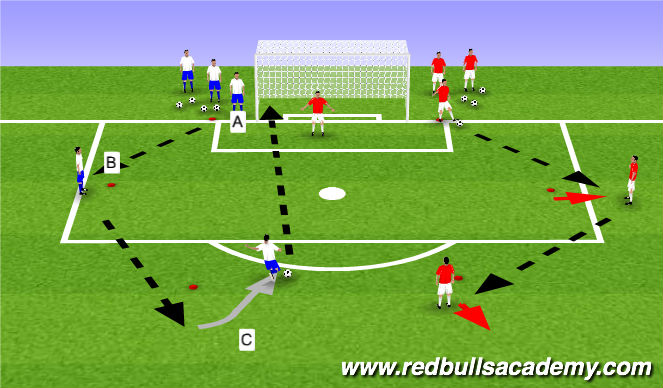 Football/Soccer Session Plan Drill (Colour): Main Acitvity 2