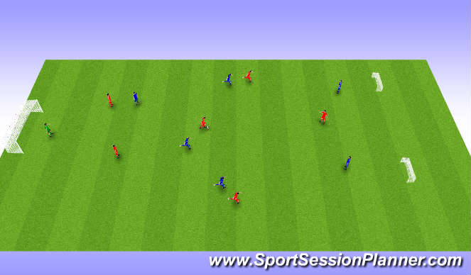 Football/Soccer Session Plan Drill (Colour): 6 á 6 á 3 mörk.