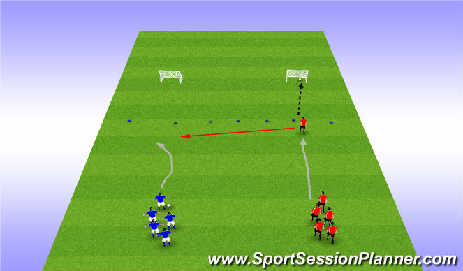 Football/Soccer Session Plan Drill (Colour): 1v1 - Shoot & Defend
