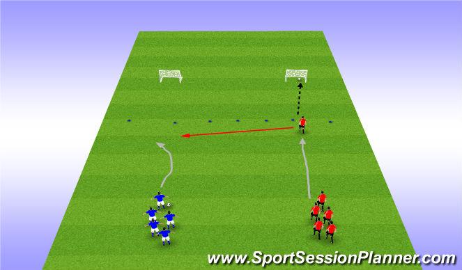 Football/Soccer Session Plan Drill (Colour): 1v1 - Shoot & Defend