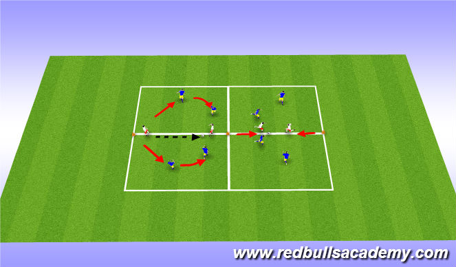 Football/Soccer Session Plan Drill (Colour): Pressure, Cover