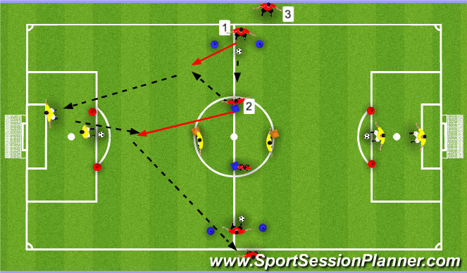 Football/Soccer Session Plan Drill (Colour): switching play 2