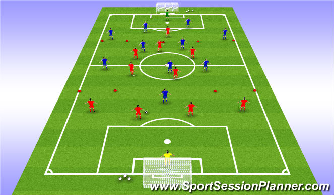Football/Soccer Session Plan Drill (Colour): POFB THRU THIRDS POP