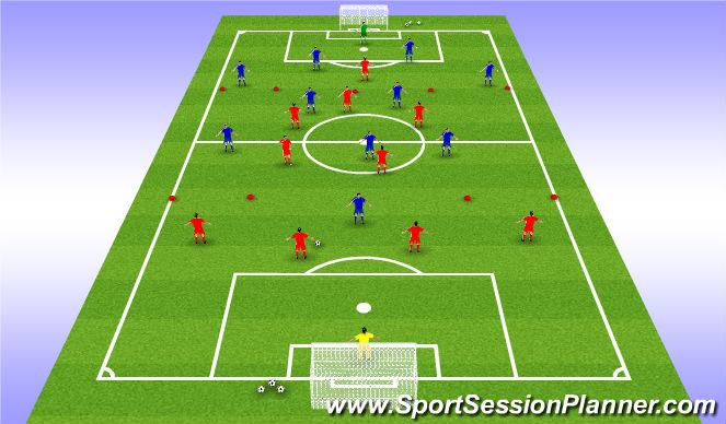 Football/Soccer Session Plan Drill (Colour): POFB THRU THIRDS POP
