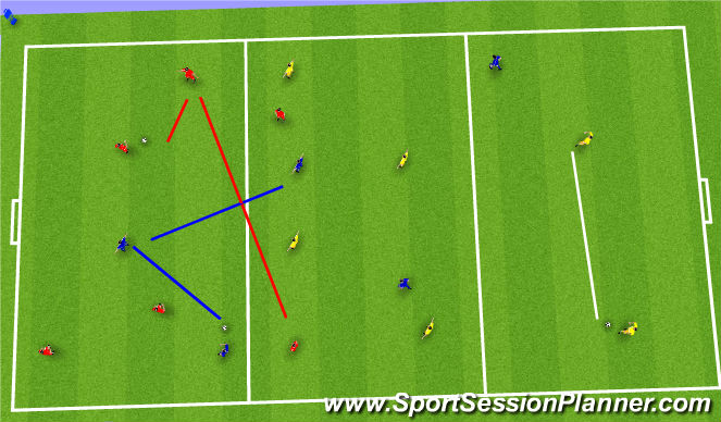 Football/Soccer Session Plan Drill (Colour): PLAY THRU THIRDS TECH WARM UP