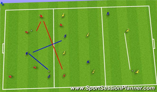 Football/Soccer Session Plan Drill (Colour): PLAY THRU THIRDS TECH WARM UP