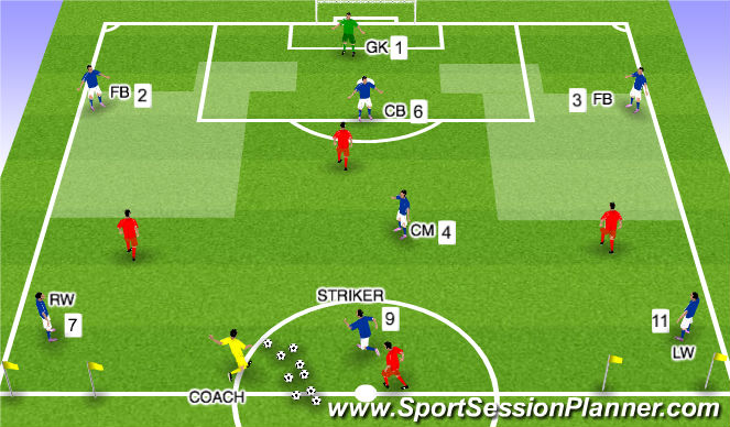 Football/Soccer Session Plan Drill (Colour): BASIC SET UP