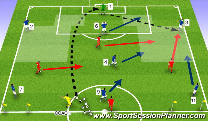 Football/Soccer Session Plan Drill (Colour): OVERLOAD