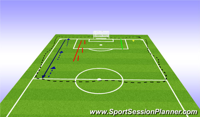 Football/Soccer Session Plan Drill (Colour): STAMINA RUNS