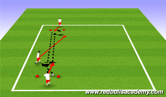 Football/Soccer Session Plan Drill (Colour): Passing work
