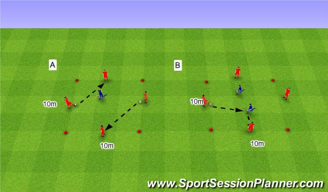 Football/Soccer Session Plan Drill (Colour): Rondos. Dziadki.