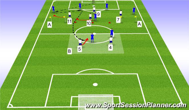 Football/Soccer Session Plan Drill (Colour): 6v4+2v2 SSG