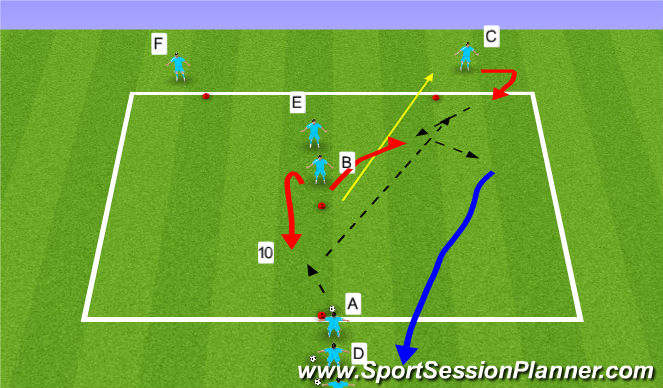 Football/Soccer Session Plan Drill (Colour): Y passing progression 2