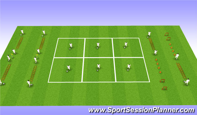 Football/Soccer Session Plan Drill (Colour): Tech (SAQ) 15mins
