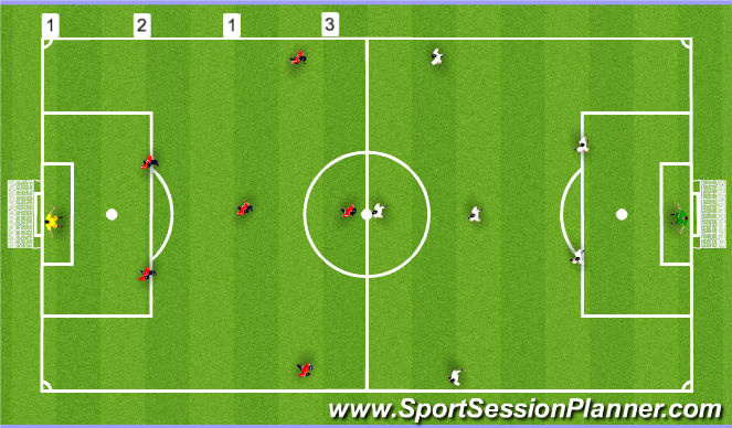 Football/Soccer Session Plan Drill (Colour): SSG 20mins
