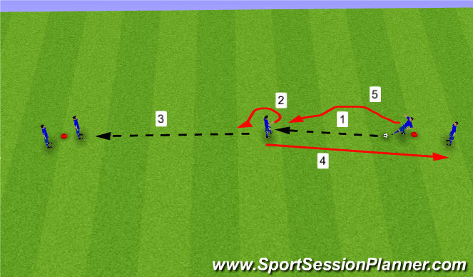 Football/Soccer Session Plan Drill (Colour): Receive, Turn, Pass, Check-out, Replace