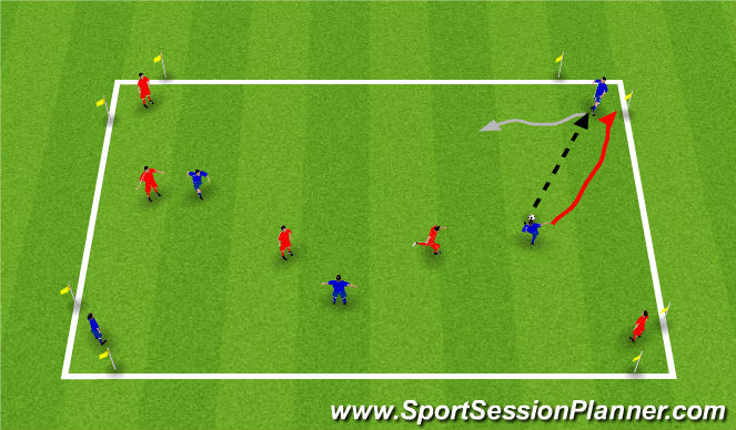 Football/Soccer Session Plan Drill (Colour): Diagonal 4-goal Game