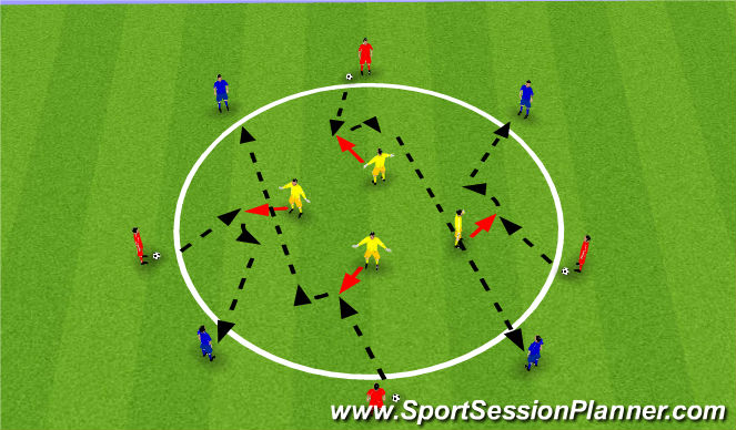 Football/Soccer Session Plan Drill (Colour): Skill Introduction