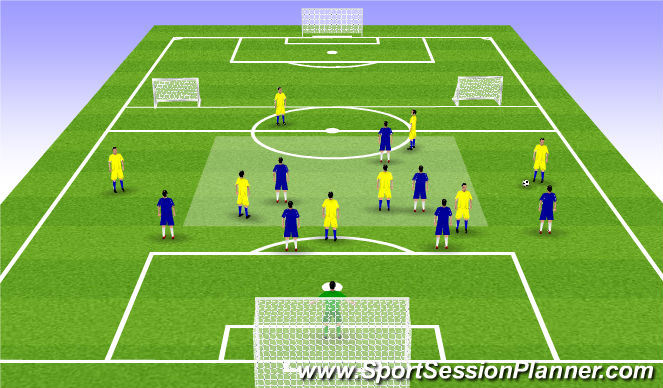 Football/Soccer Session Plan Drill (Colour): 8 V 8 Small Sided Game